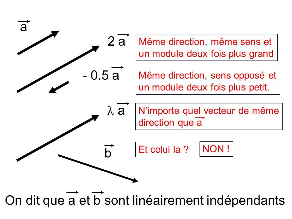 a 2 a Même direction, même sens et un module deux fois plus grand - 0.5 a Même direction, sens opposé et un module deux fois plus petit.