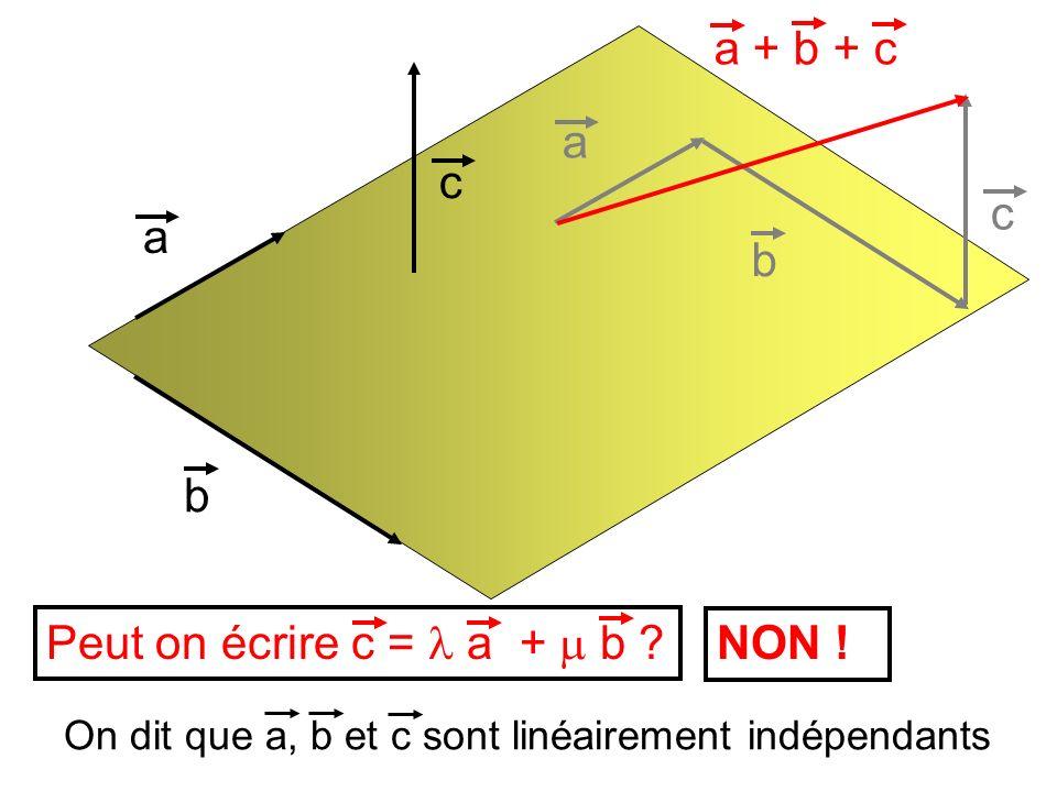 a b c Peut on écrire c = a + b ? NON ! On dit que a, b et c sont linéairement indépendants a b c a + b + c