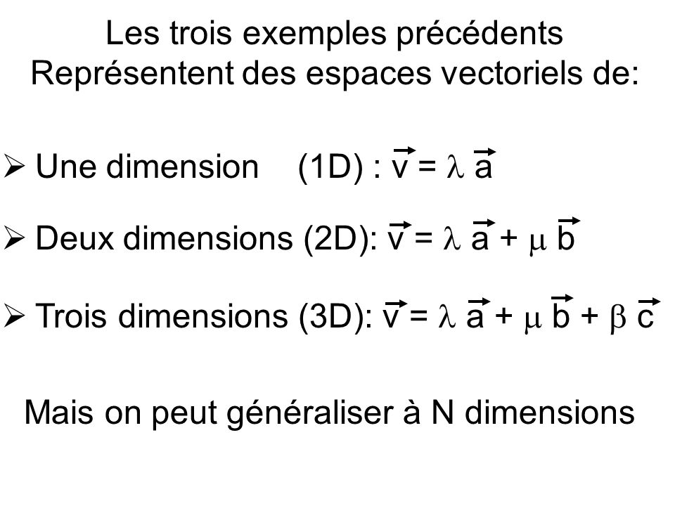 Les trois exemples précédents Représentent des espaces vectoriels de: Mais on peut généraliser à N dimensions Une dimension (1D) : v = a Trois dimensions (3D): v = a + b + c Deux dimensions (2D): v = a + b