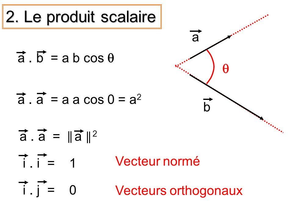 2. Le produit scalaire a. b = a b cos a b a. a = a a cos 0 = a 2 a. a = a 2 i. i = 1 Vecteur normé i. j = 0 Vecteurs orthogonaux