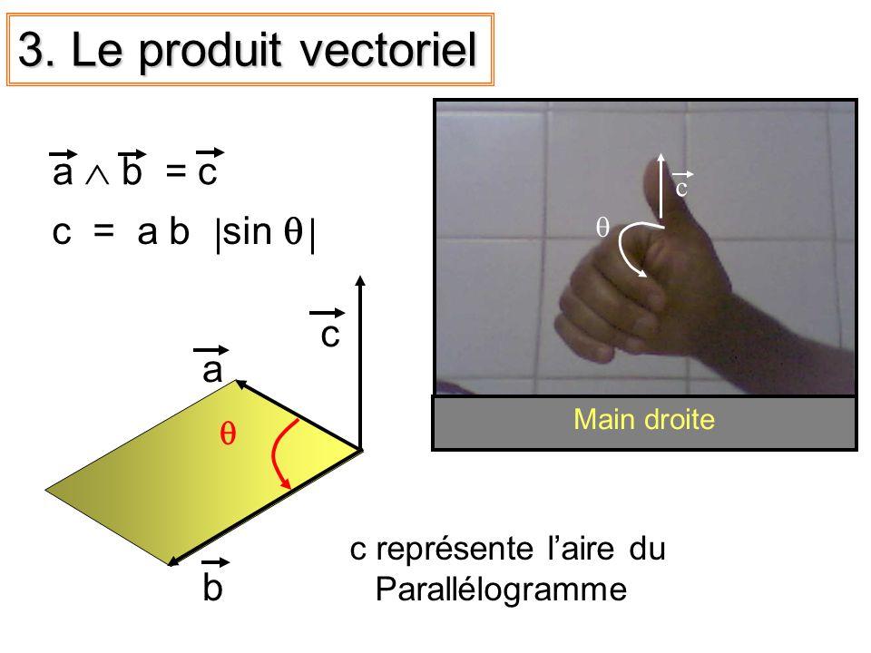 Main droite 3. Le produit vectoriel a b = c c = a b sin a b c c c représente laire du Parallélogramme