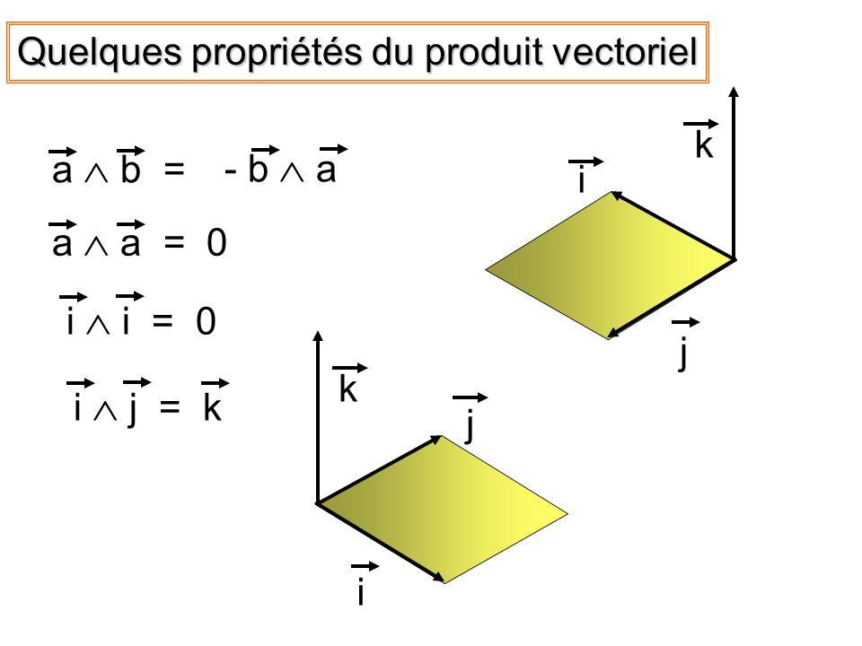 Quelques propriétés du produit vectoriel a b = - b aa a = 0i i = 0i j = k i j k i j k