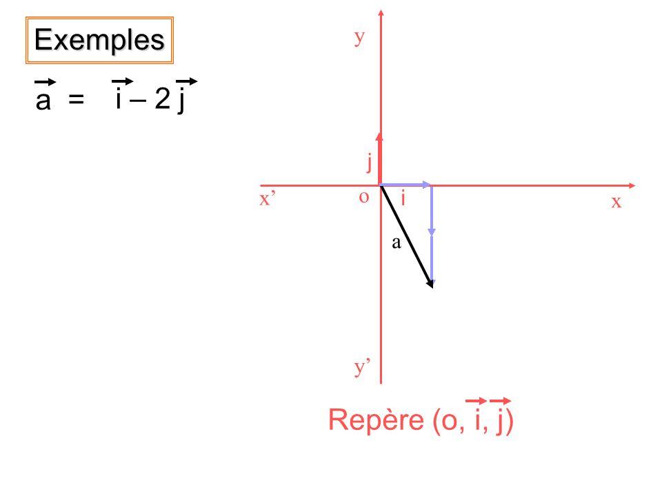 Exemples a = i – 2 j x x y y o Repère (o, i, j) i j a