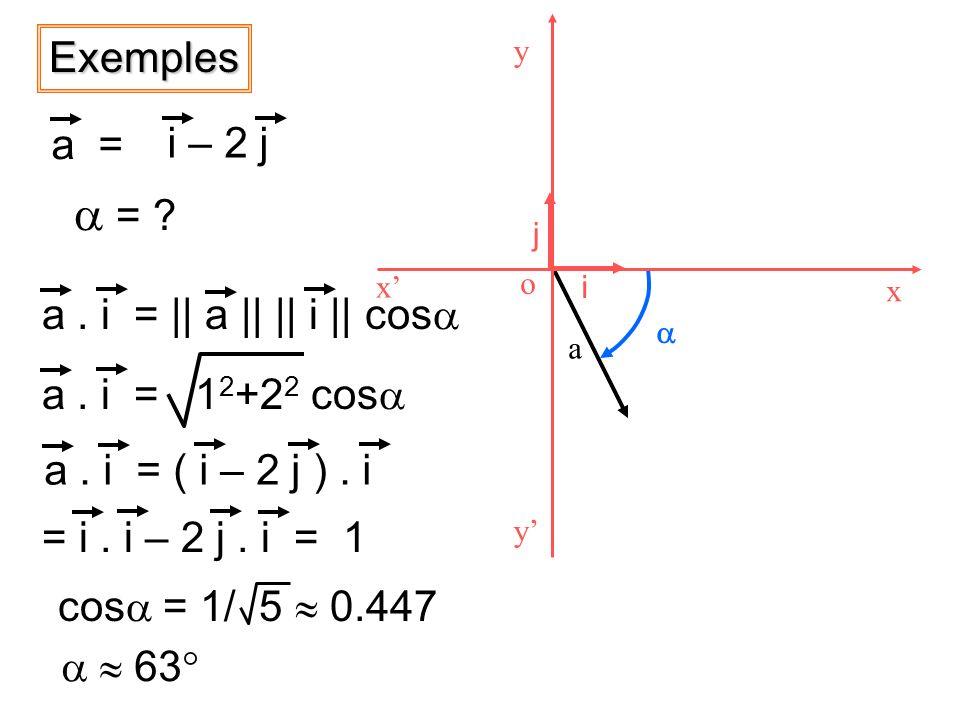 Exemples a = ? a. i = || a || || i || cos a = i – 2 ja. i = ( i – 2 j ). i= i. i – 2 j. i = 1 a. i = 1 2 +2 2 cos cos = 1/ 5 0.447 x x y y o i j 63°