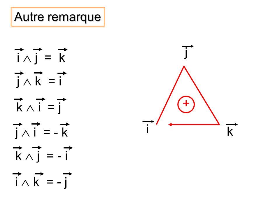 Autre remarque i j = kj k = ik i = jj i = - kk j = - ii k = - j i j k +