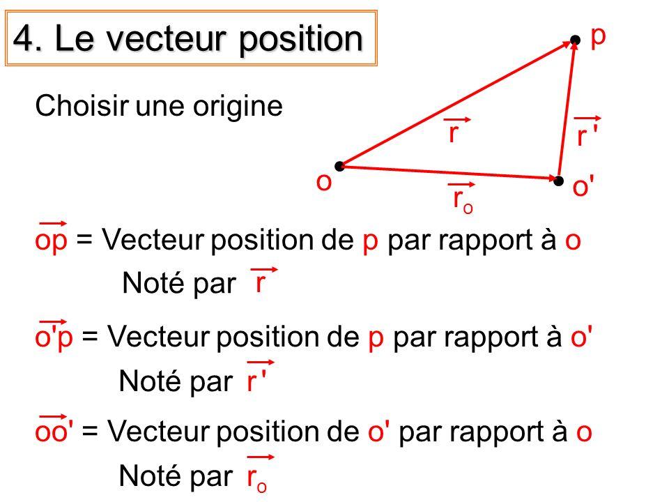 4. Le vecteur position Choisir une origine o p r op = Vecteur position de p par rapport à o r Noté par o' r 'r ' o'p = Vecteur position de p par rappo