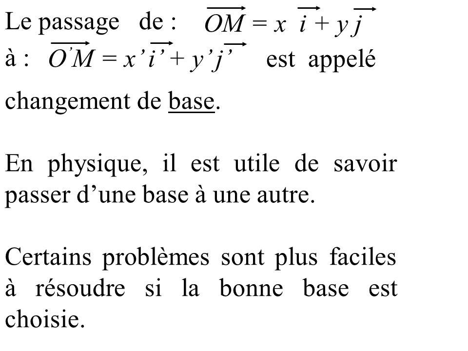 Le passage de : OM = x i + y j à : est appelé changement de base. En physique, il est utile de savoir passer dune base à une autre. Certains problèmes