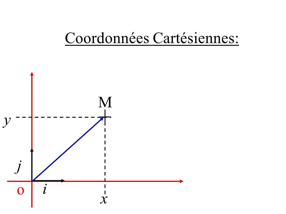 Coordonnées Cartésiennes: i j M o x y
