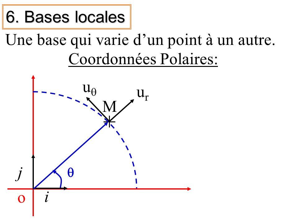 6. Bases locales Une base qui varie dun point à un autre. Coordonnées Polaires: urur u i j M o