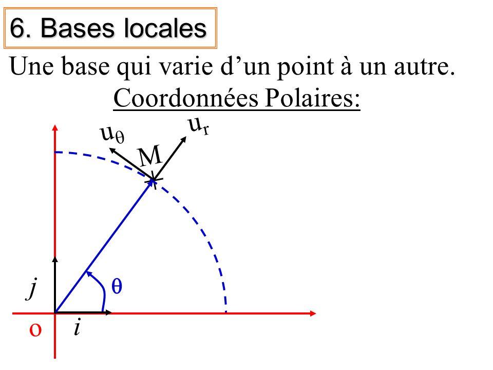 6. Bases locales Une base qui varie dun point à un autre. Coordonnées Polaires: i j urur u M o