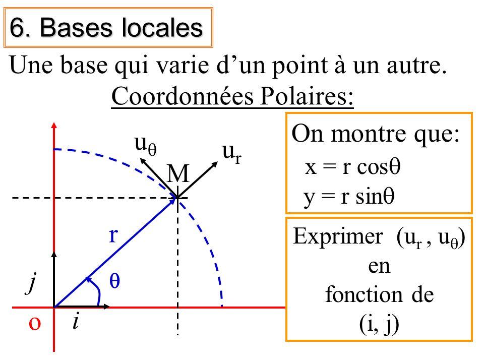 6. Bases locales Une base qui varie dun point à un autre. Coordonnées Polaires: urur u i j M o On montre que: x = r cos y = r sin r Exprimer (u r, u )
