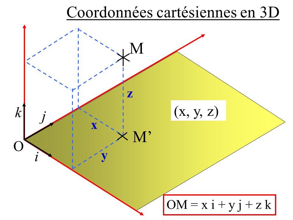 Coordonnées cartésiennes en 3D i j k z y x (x, y, z) M M O OM = x i + y j + z k