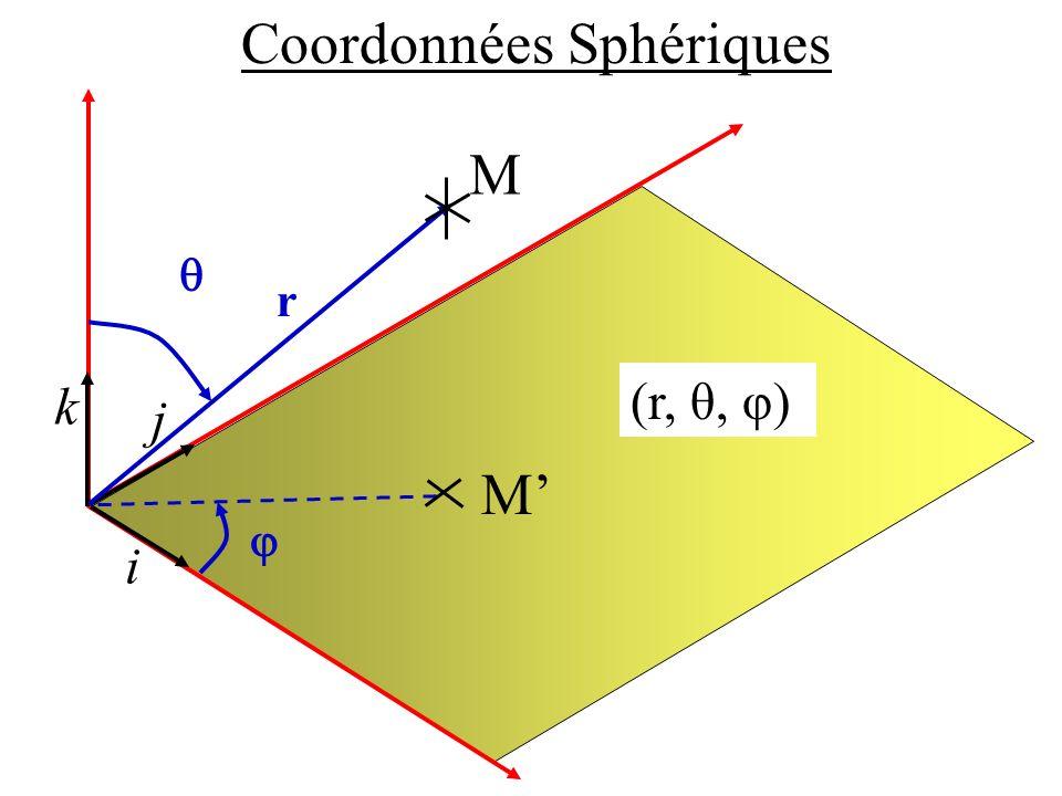 Coordonnées Sphériques i j k (r, θ, φ) r M M