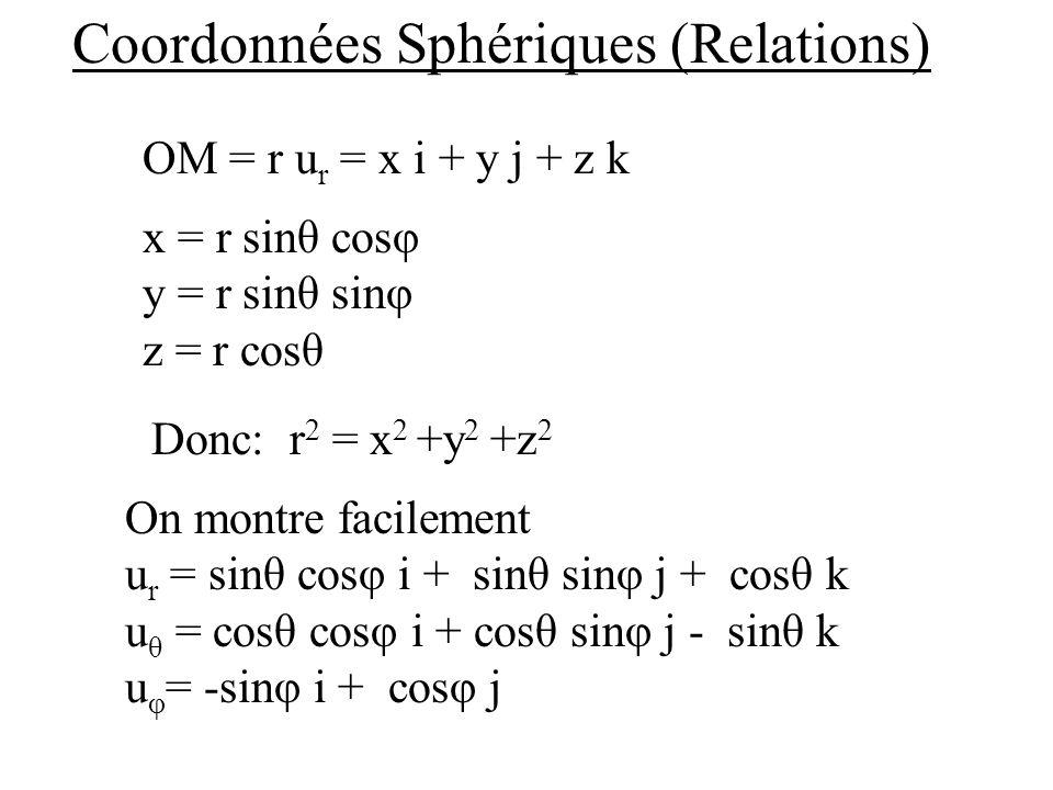 Coordonnées Sphériques (Relations) OM = r u r = x i + y j + z k Donc: r 2 = x 2 +y 2 +z 2 x = r sinθ cosφ y = r sinθ sinφ z = r cosθ On montre facilement u r = sinθ cosφ i + sinθ sinφ j + cosθ k u θ = cosθ cosφ i + cosθ sinφ j - sinθ k u φ = -sinφ i + cosφ j