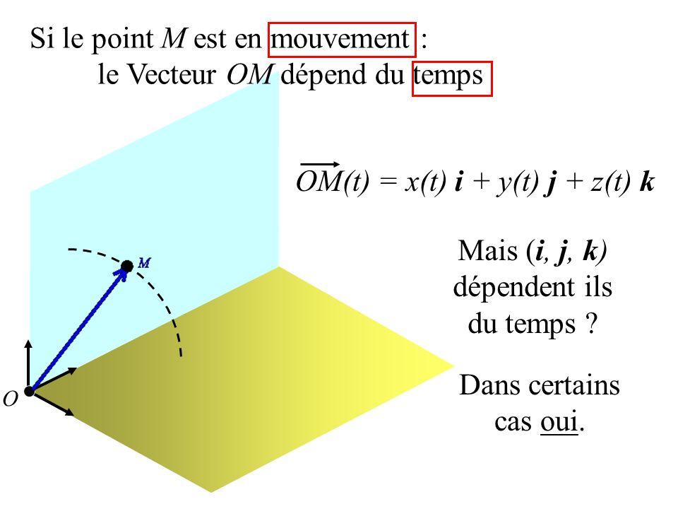 O Si le point M est en mouvement : le Vecteur OM dépend du temps OM(t) = x(t) i + y(t) j + z(t) k Mais (i, j, k) dépendent ils du temps ? Dans certain