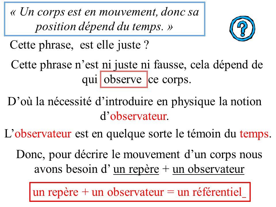 « Un corps est en mouvement, donc sa position dépend du temps. » Cette phrase, est elle juste ? Cette phrase nest ni juste ni fausse, cela dépend de q