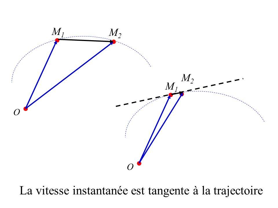 O M 1 M 2 O M 1 M 2 La vitesse instantanée est tangente à la trajectoire