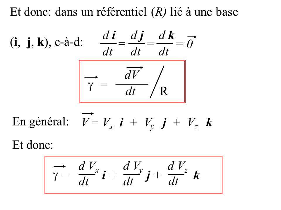 = dt dV R Et donc: dans un référentiel (R) lié à une base (i, j, k), c-à-d: dt d i dt d j dt d k = == 0 En général: V = V x i + V y j + V z k = dt d V x i + dt d V y j + dt d V z k Et donc: