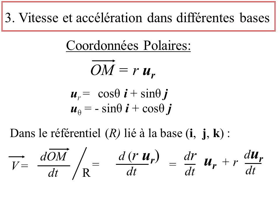 3. Vitesse et accélération dans différentes bases Coordonnées Polaires: OM = r u r u r = cosθ i + sinθ j u θ = - sinθ i + cosθ j Dans le référentiel (
