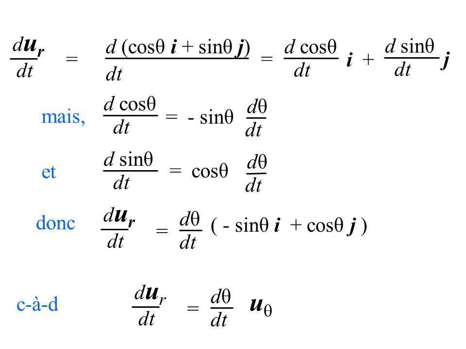 durdur d (cosθ i + sinθ j) = dt = d cosθ dt d sinθ dt i + j mais, d cosθ dt = - sinθ dθdθ dt et d sinθ dt = cosθ dθdθ dt donc dt durdur = dθdθ ( - sin