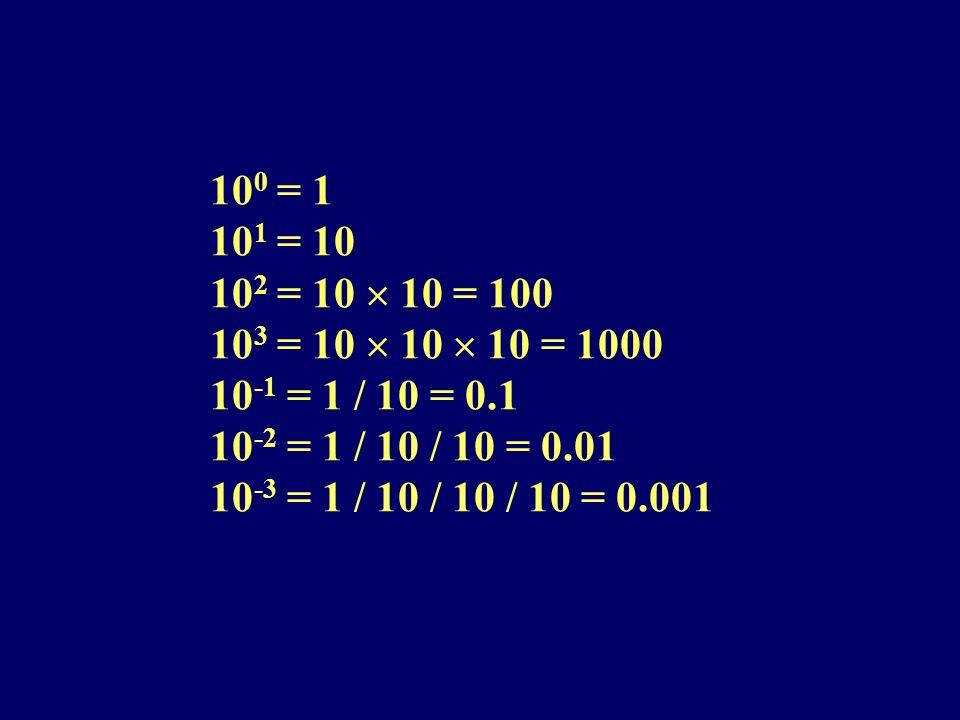 o 5. Changements de base i j M OM = x i + y j x y o i j x y O M = OO + OM
