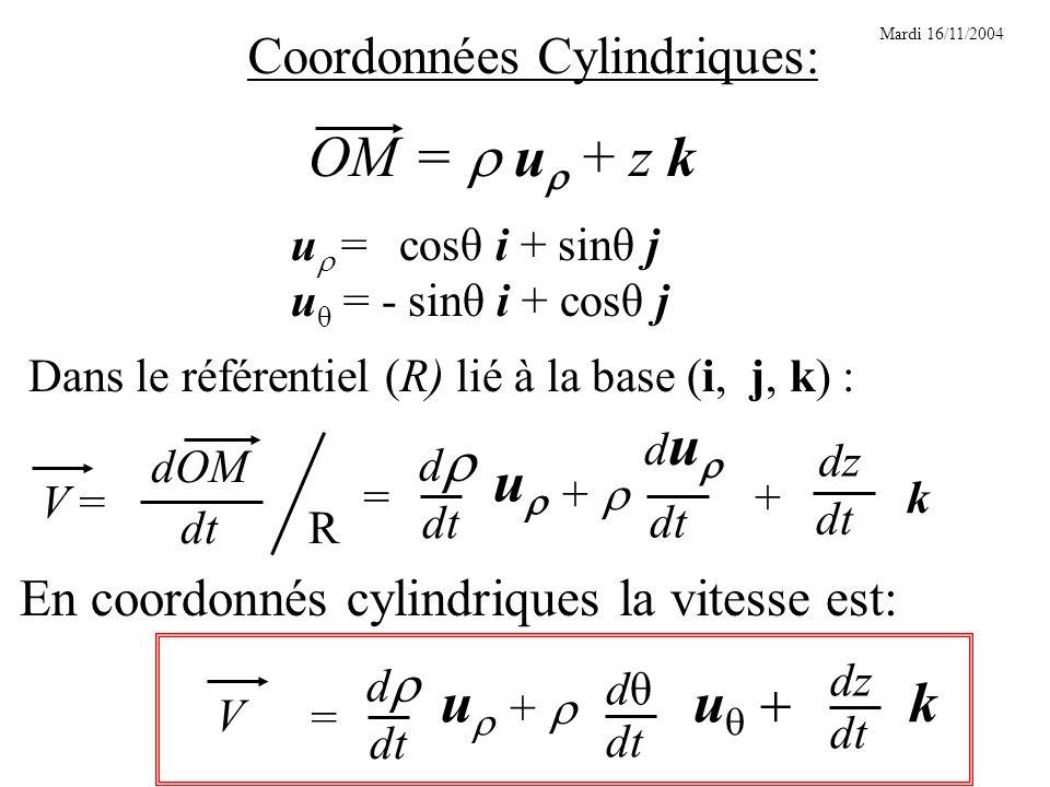 Coordonnées Cylindriques: OM = u + z k u = cosθ i + sinθ j u θ = - sinθ i + cosθ j Dans le référentiel (R) lié à la base (i, j, k) : V =V = dt dOM R =