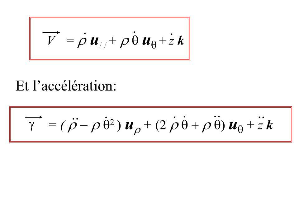 Et laccélération: V = u + u + z k... = ( – ) u + (2 u + z k.....