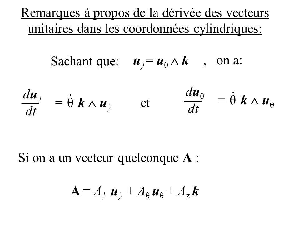 Remarques à propos de la dérivée des vecteurs unitaires dans les coordonnées cylindriques: u = u θ k Sachant que: dt du = θ k u. dt duθduθ = θ k u. et