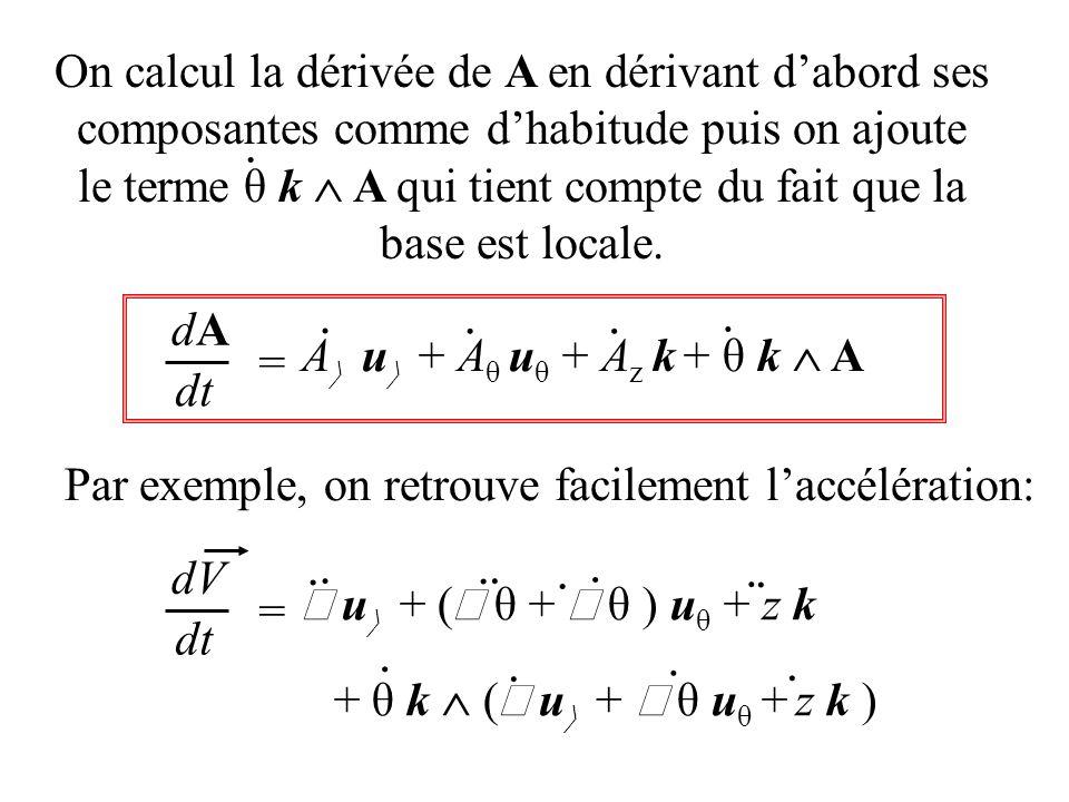 A u + A θ u θ + A z k + θ k A dAdA dt =.... On calcul la dérivée de A en dérivant dabord ses composantes comme dhabitude puis on ajoute le terme θ k A