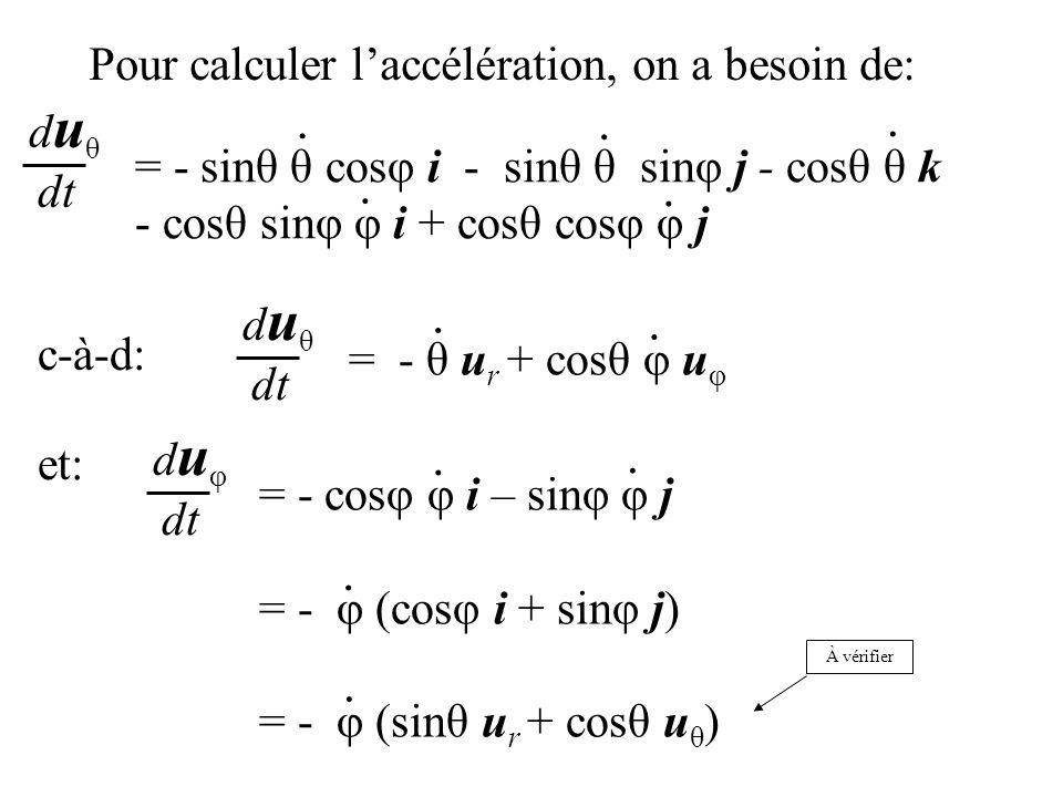 dt duθduθ = - sinθ θ cosφ i - sinθ θ sinφ j - cosθ θ k - cosθ sinφ φ i + cosθ cosφ φ j..... Pour calculer laccélération, on a besoin de: c-à-d: et: dt