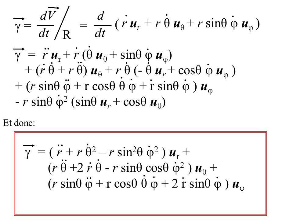 r u r + r θ u θ + r sinθ φ u φ )... = dt dV R = d dt (.... = r u r + r (θ u θ + sinθ φ u φ ) + (r θ + r θ) u θ + r θ (- θ u r + cosθ φ u φ ) + (r sinθ