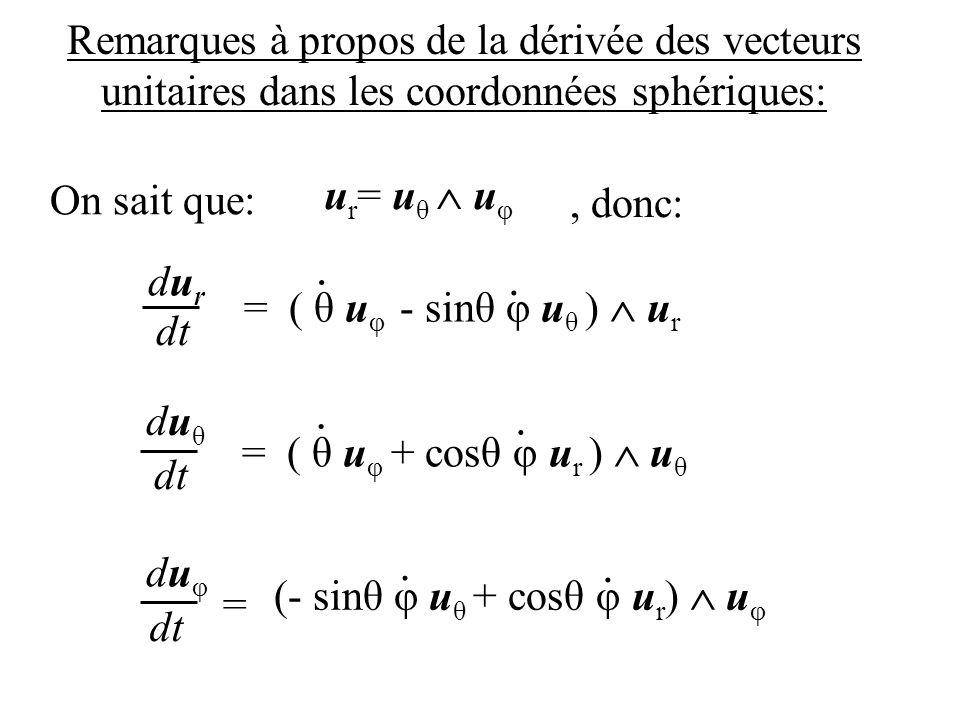 Remarques à propos de la dérivée des vecteurs unitaires dans les coordonnées sphériques: durdur. dt = ( θ u φ - sinθ φ u θ ) u r. u r = u θ u φ dt duθ