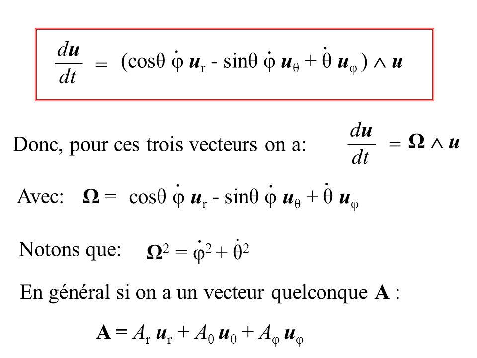 Ω = (cosθ φ u r - sinθ φ u θ + θ u φ... Ω 2 = φ 2 + θ 2.. Donc, pour ces trois vecteurs on a: Avec: Notons que: En général si on a un vecteur quelconq