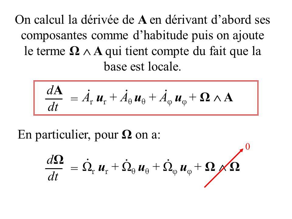 On calcul la dérivée de A en dérivant dabord ses composantes comme dhabitude puis on ajoute le terme Ω A qui tient compte du fait que la base est loca