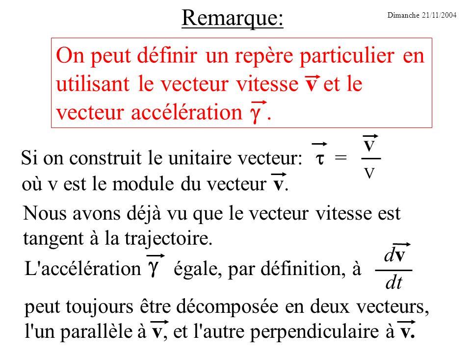 Remarque: où v est le module du vecteur v. Si on construit le unitaire vecteur: = V V Nous avons déjà vu que le vecteur vitesse est tangent à la traje