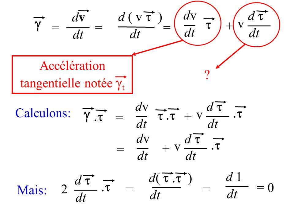 d dt dvdv = = dt d ( v ) = dt dvdv + dt v Accélération tangentielle notée t ? Calculons: d = dt dvdv + dt v d = dt dvdv + v Mais: d dt 2 = d( dt = d =