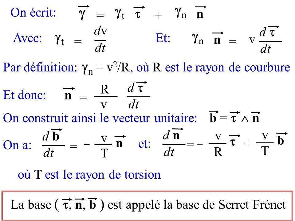 On écrit: = t + n n = dt dvdv t Avec: Et: d dt v n n = Par définition: n = v 2 /R, où R est le rayon de courbure d dt R n = v Et donc: La base (, n, b ) est appelé la base de Serret Frénet On construit ainsi le vecteur unitaire: b = n On a: d b dt v n = T et: v d n dt = R v b T + où T est le rayon de torsion