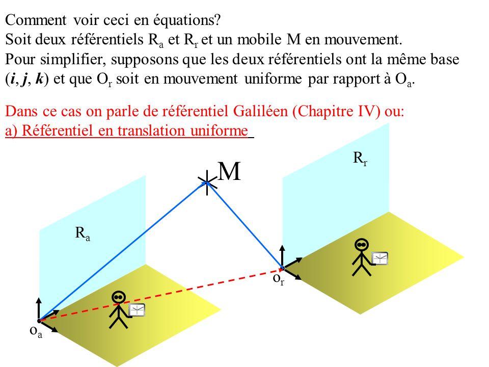 Comment voir ceci en équations? Soit deux référentiels R a et R r et un mobile M en mouvement. Pour simplifier, supposons que les deux référentiels on