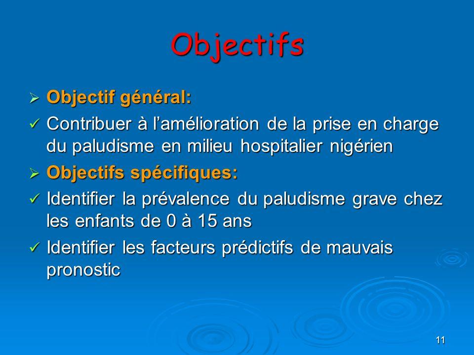 11 Objectifs Objectif général: Objectif général: Contribuer à lamélioration de la prise en charge du paludisme en milieu hospitalier nigérien Contribu