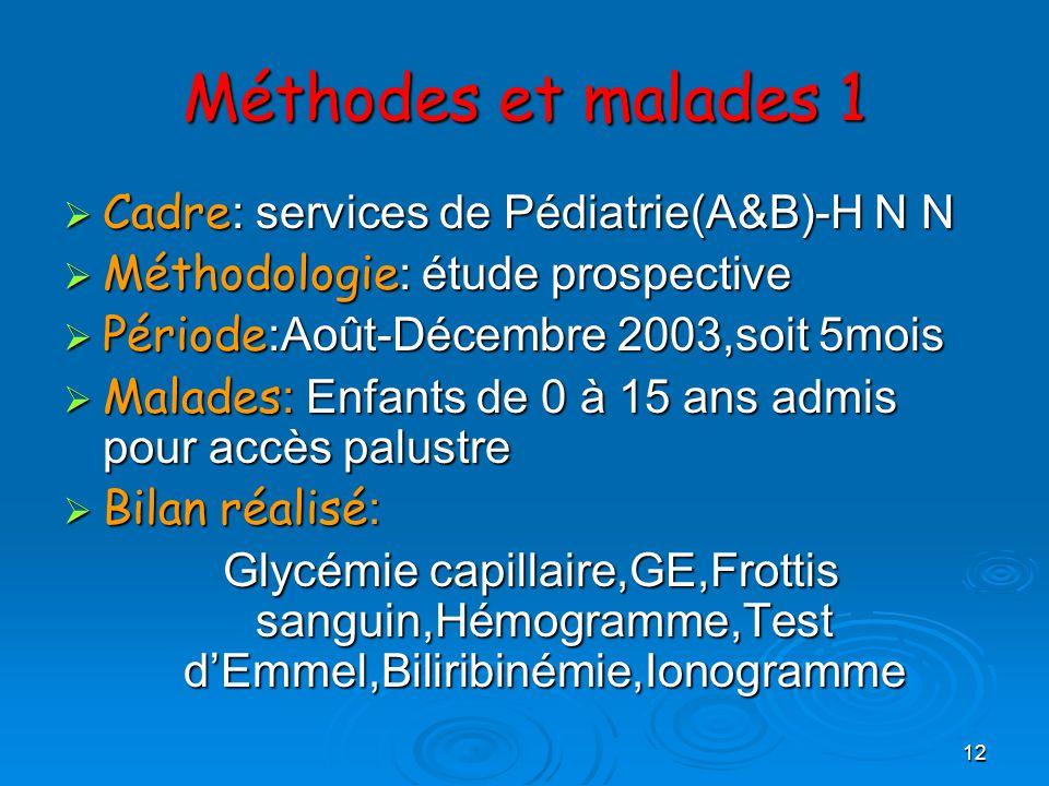 12 Méthodes et malades 1 Cadre : services de Pédiatrie(A&B)-H N N Cadre : services de Pédiatrie(A&B)-H N N Méthodologie : étude prospective Méthodolog