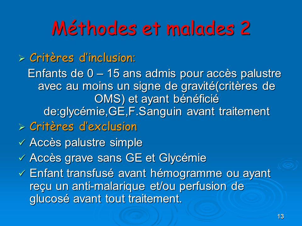 13 Méthodes et malades 2 Critères dinclusion : Critères dinclusion : Enfants de 0 – 15 ans admis pour accès palustre avec au moins un signe de gravité
