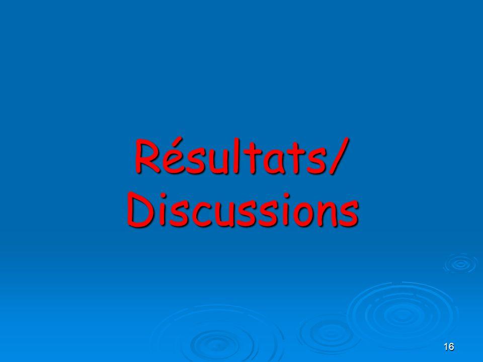 16 Résultats/ Discussions