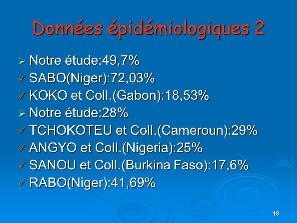 18 Données épidémiologiques 2 Notre étude:49,7% Notre étude:49,7% SABO(Niger):72,03% SABO(Niger):72,03% KOKO et Coll.(Gabon):18,53% KOKO et Coll.(Gabo