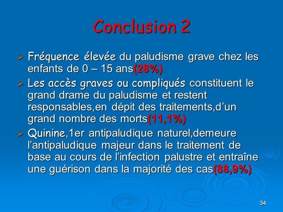 34 Conclusion 2 Fréquence élevée du paludisme grave chez les enfants de 0 – 15 ans(28%) Fréquence élevée du paludisme grave chez les enfants de 0 – 15