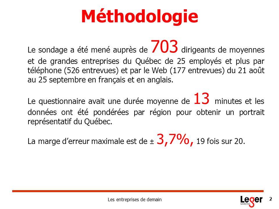 Les entreprises de demain 2 Méthodologie Le sondage a été mené auprès de 703 dirigeants de moyennes et de grandes entreprises du Québec de 25 employés