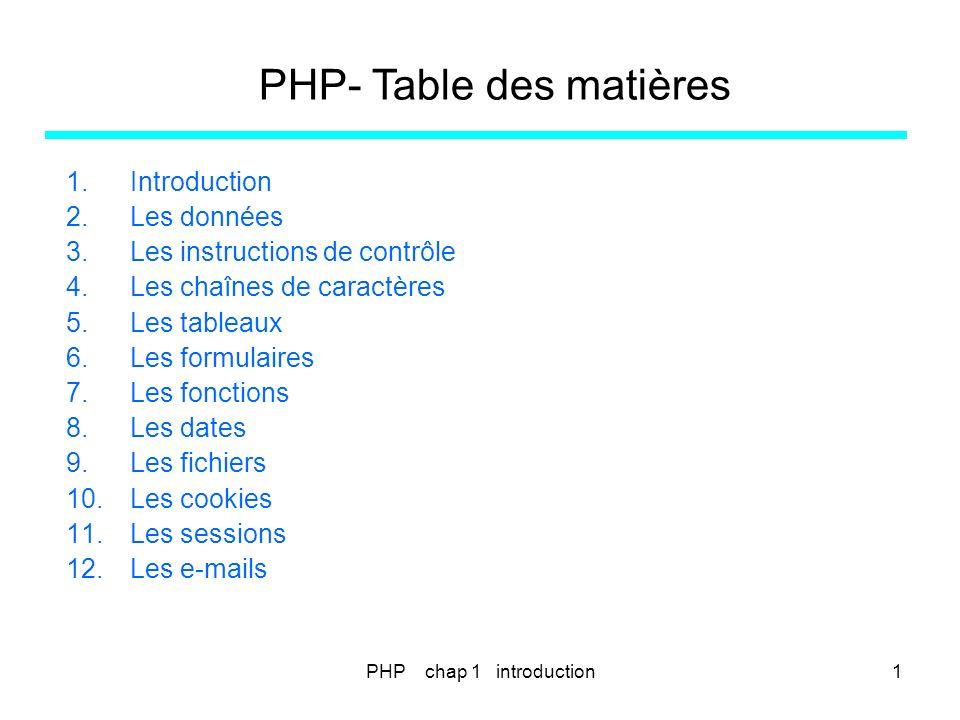PHP chap 2 - types de données PHP- VARIABLES – CONSTANTES - TYPES <?php # L expression suivante donnera : Number: $num $num = 9; $str = Number: $num ; echo $str ; # Récupération du premier caractère d une chaîne $str = This is a test. ; $first = $str[0]; echo $first ; # Récupération du dernier caractère d une chaîne $str = This is still a test. ; $last = $str[strlen($str)-1]; echo $last ; ?> 32
