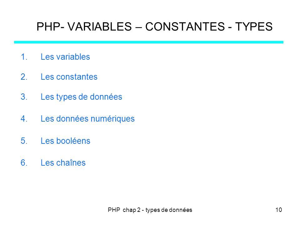 PHP- VARIABLES – CONSTANTES - TYPES 1.Les variables 2.Les constantes 3.Les types de données 4.Les données numériques 5.Les booléens 6.Les chaînes PHP