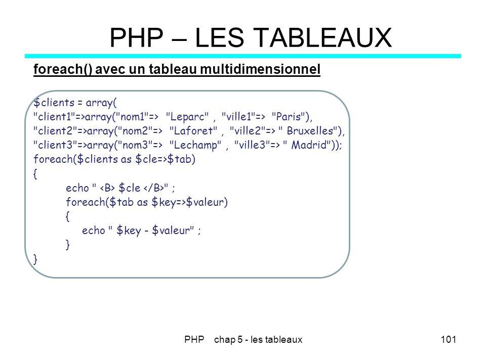 PHP chap 5 - les tableaux101 PHP – LES TABLEAUX foreach() avec un tableau multidimensionnel $clients = array(