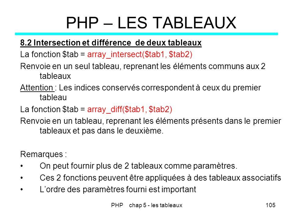 PHP chap 5 - les tableaux105 PHP – LES TABLEAUX 8.2 Intersection et différence de deux tableaux La fonction $tab = array_intersect($tab1, $tab2) Renvo