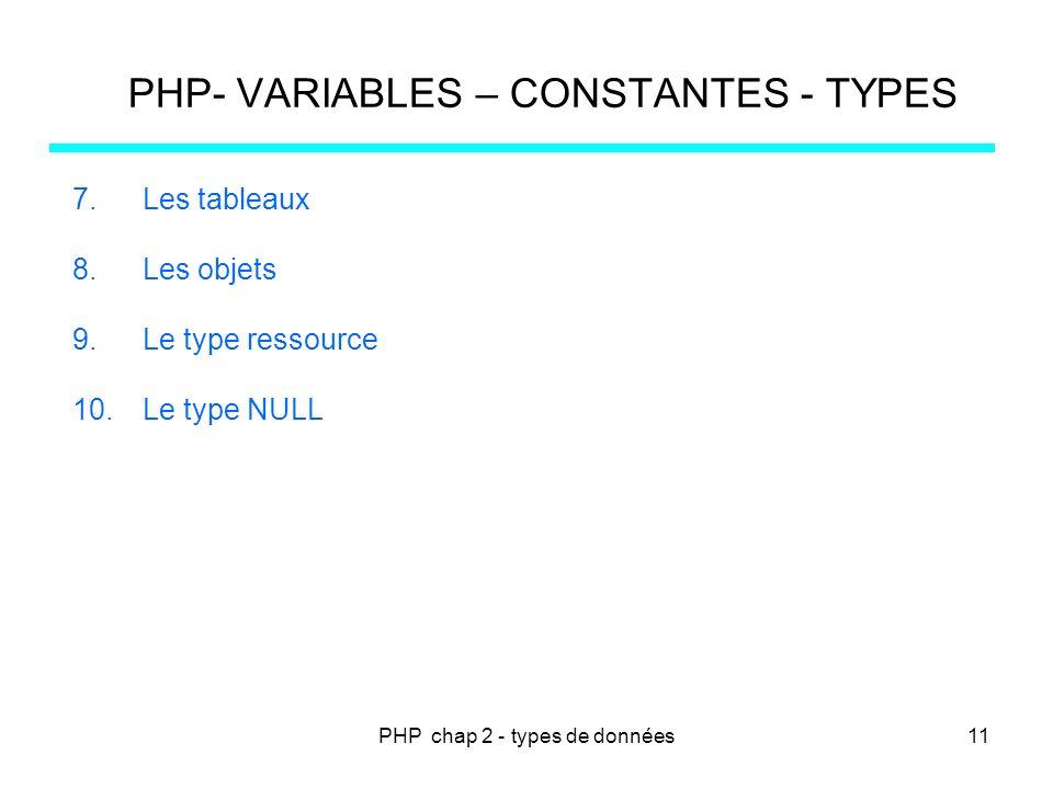 PHP- VARIABLES – CONSTANTES - TYPES 7.Les tableaux 8.Les objets 9.Le type ressource 10.Le type NULL PHP chap 2 - types de données11